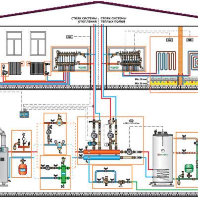 эскиз отопительной системы здания от компании город мастеров