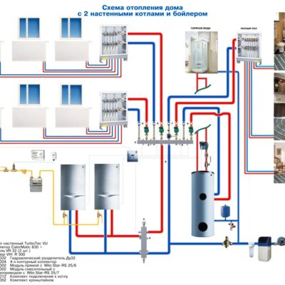 Схема отопления частного дома от компании город мастеров
